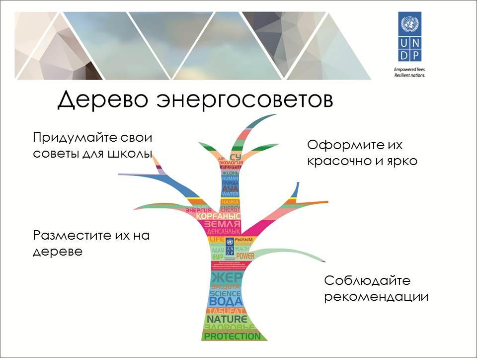 prezentatsiya12
