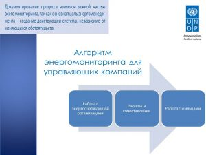 prezentatsiya2