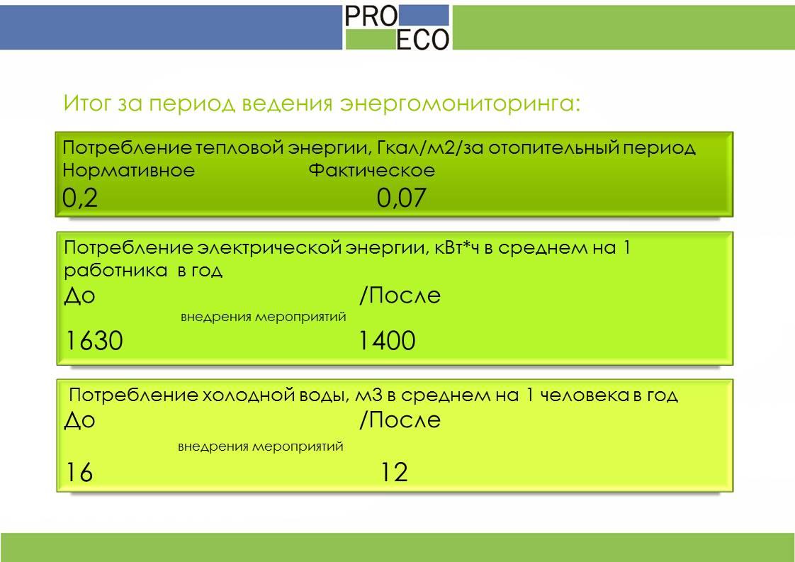slajd20