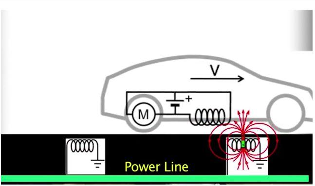 besprovodnaya-peredacha-electrichestva